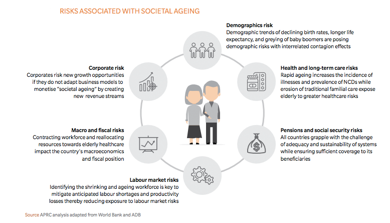 societal_aging_graphic