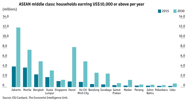 asean-middle-class-earning