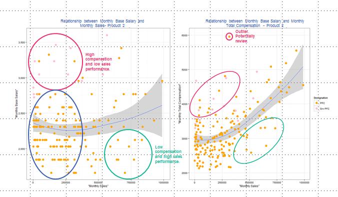 Enhancing Productivity Through Workforce Analytics – Brink – The