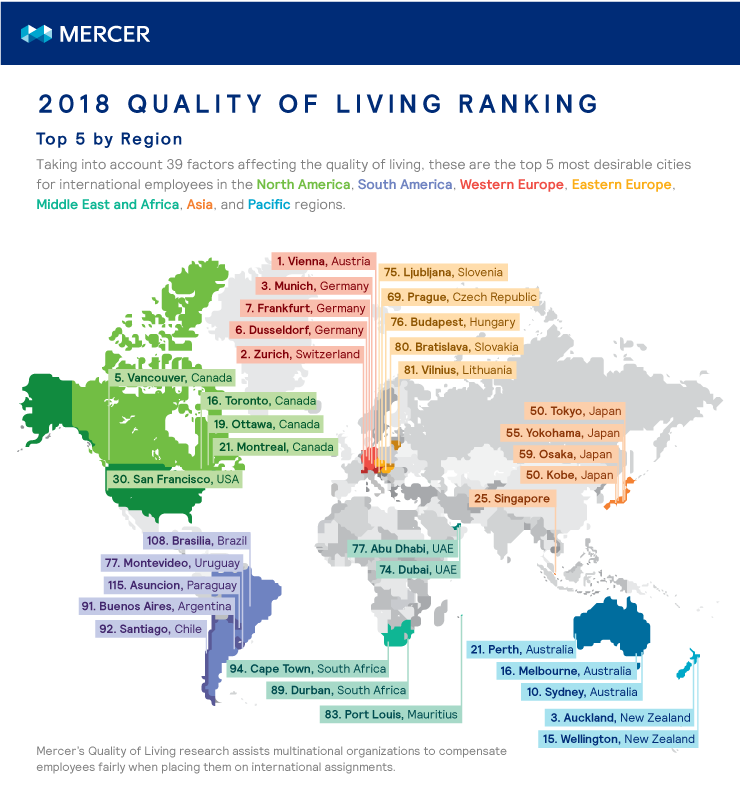 Europe Tops Most Livable Cities Index Brink The Edge Of Risk