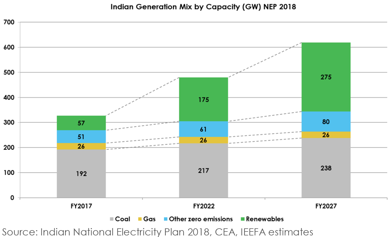 China and India Lead the Global Solar Energy Rush – Brink – The Edge
