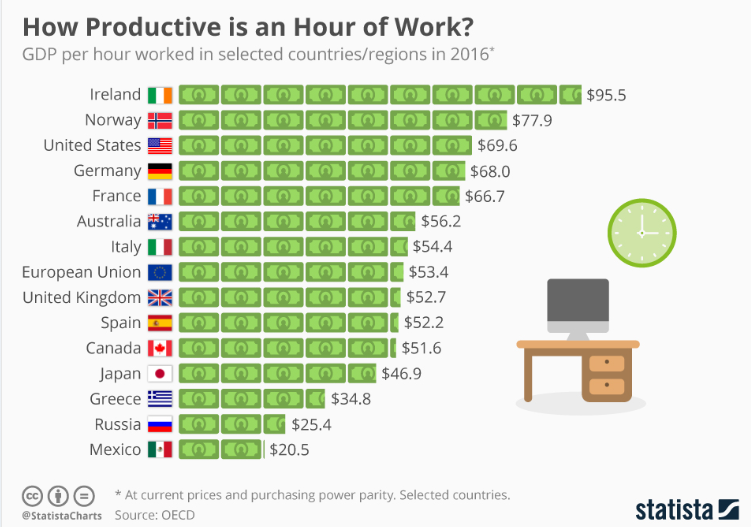 working fewer hours makes you more efficient  here u2019s the