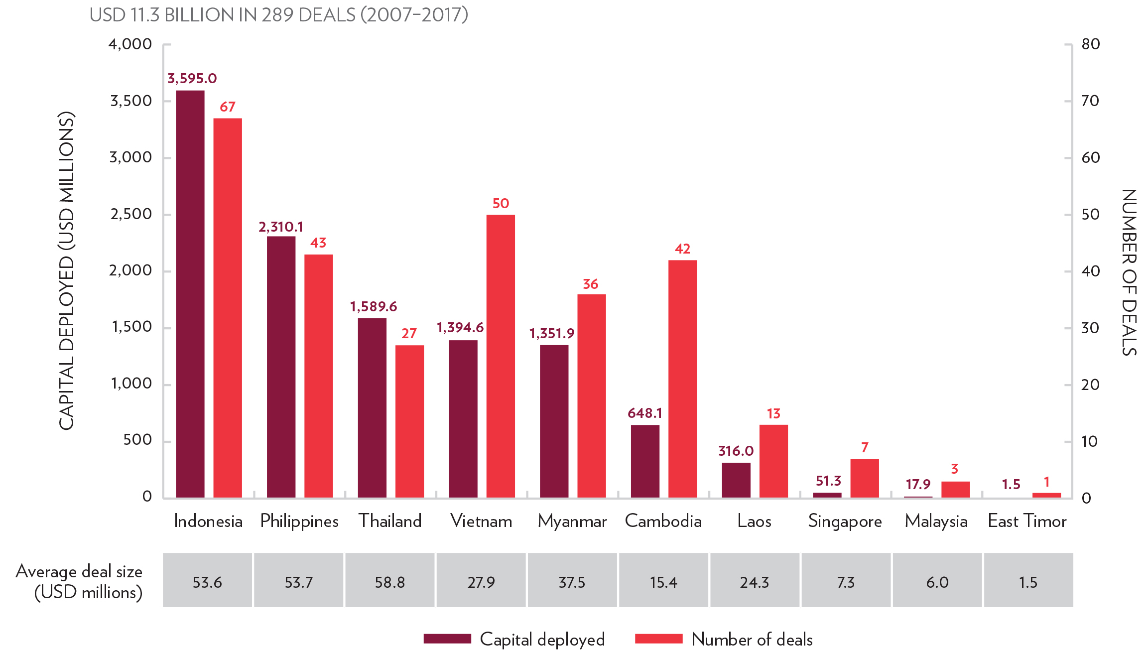 Impact Investing Surges in Southeast Asia – Brink – The Edge