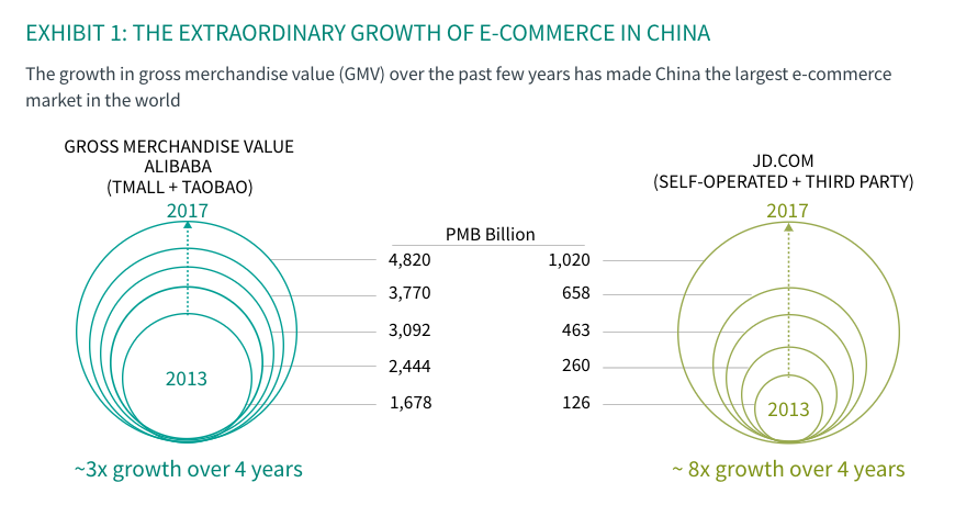 The Chinese Retail Revolution Is Headed West – Brink – The