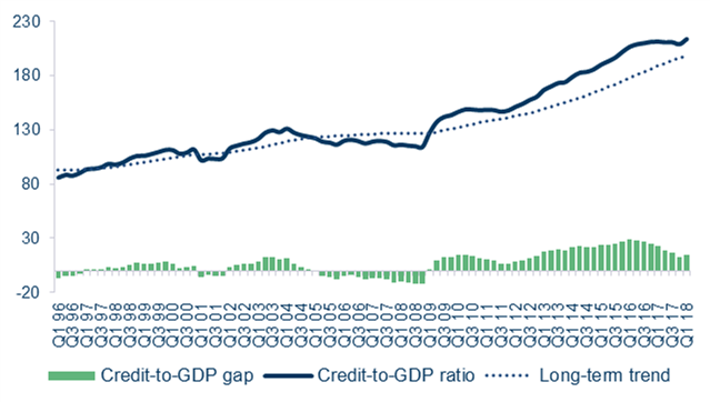 Will China See a 'Lost Decade'? – Brink – The Edge of Risk