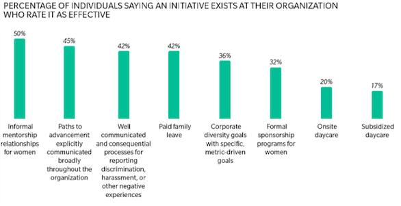 chart_ women-in-health